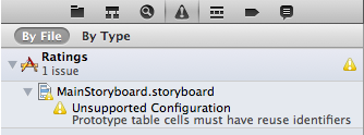 Unsupported Configuration