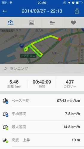 ランニング記録アプリのRuntastic